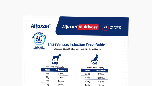 Alfaxan Dog Cat Dose Chart