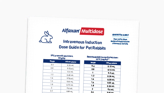 Alfaxan Pet Rabbit Dose Chart
