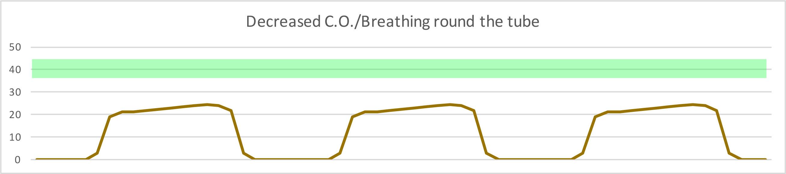 decreased-co.jpg#asset:3113