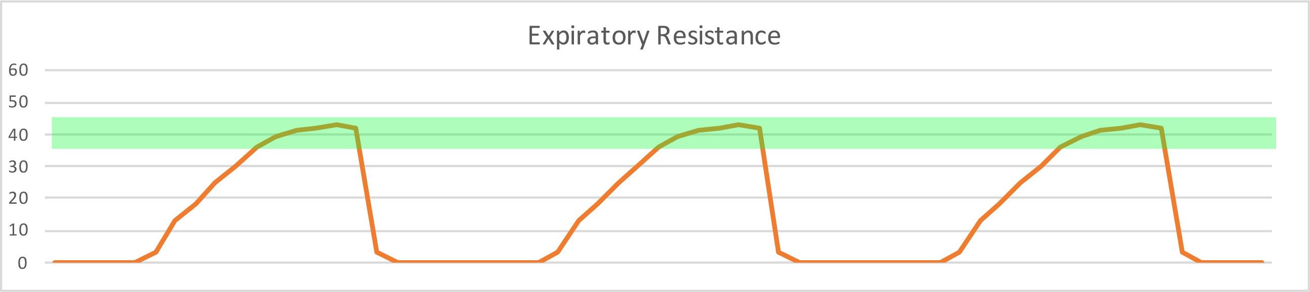 expiratory-resistance.jpg#asset:3114