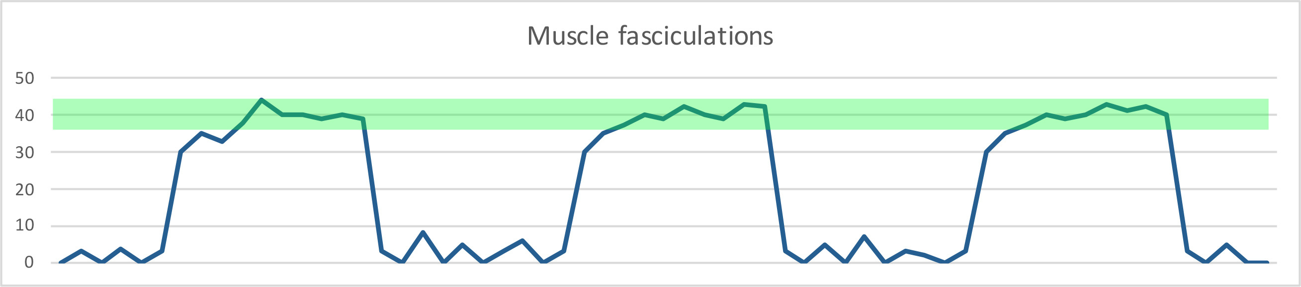 muscle-fasciculations.jpg#asset:3118