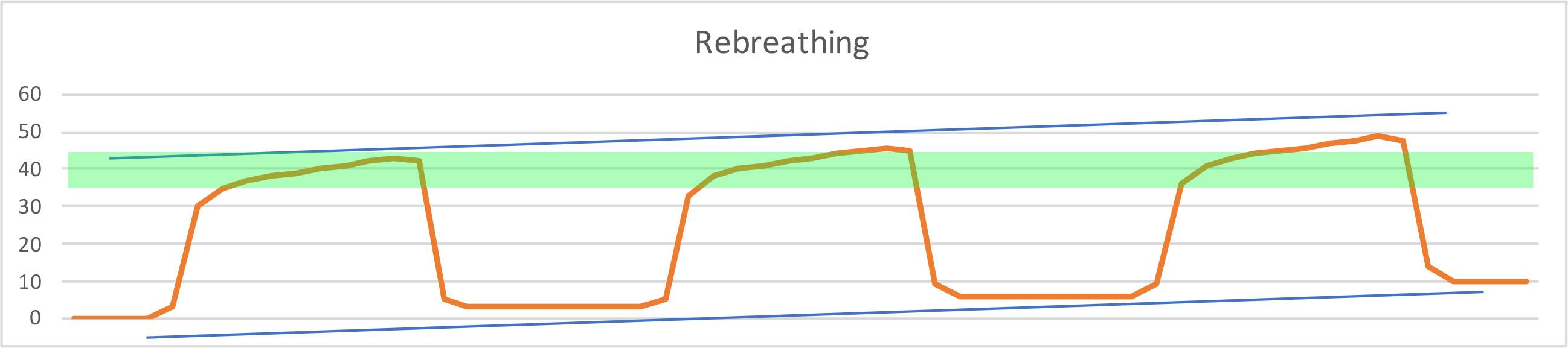 rebreathing.jpg#asset:3122